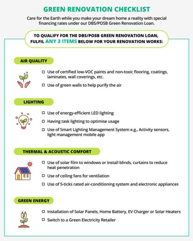 DBS Green Home Renovation Loan Checklist